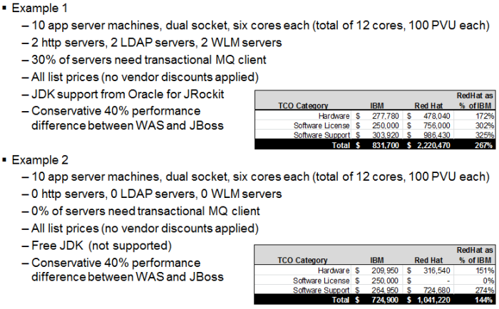 sample_cost