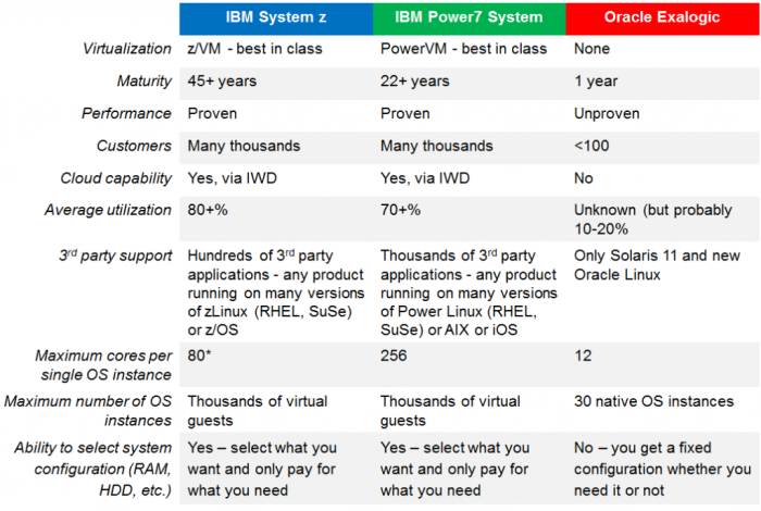 system_comparison-1024x689