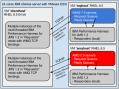 benchmark_topology