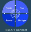 IBM API Connect picture_half_size