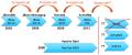 activemq-roadmap